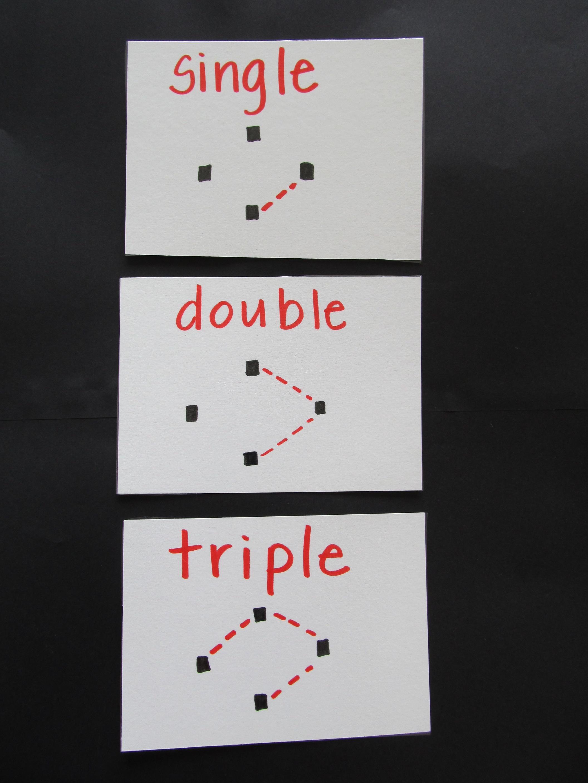 Baseball Math- Cards