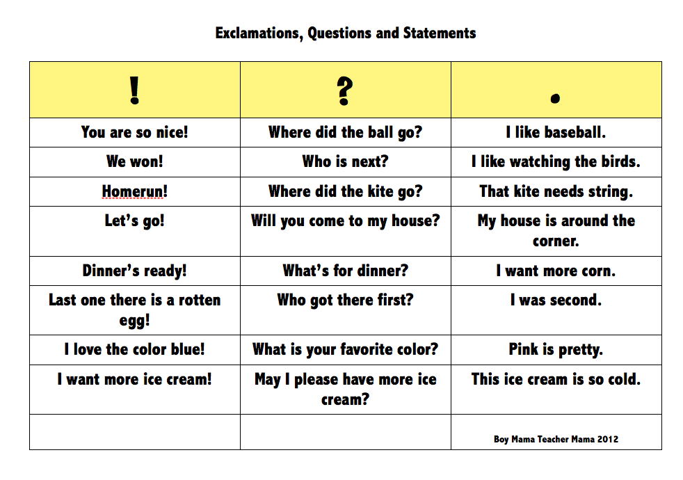 Teacher Mama: FREE Printables for Teaching Questions ...