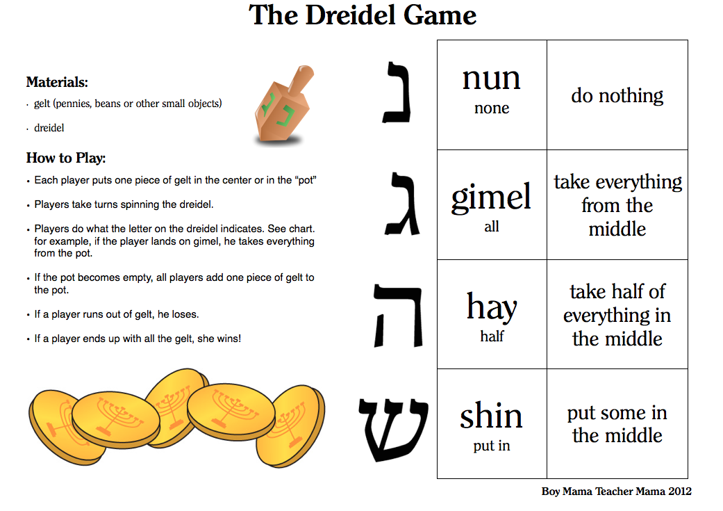 Persnickety image with dreidel game rules printable