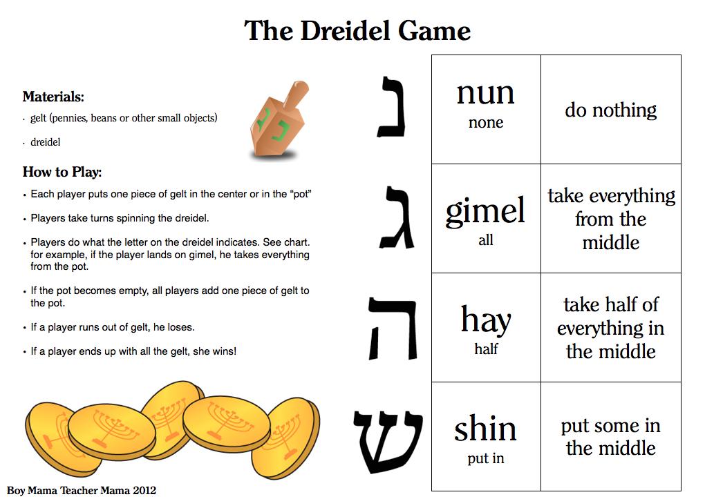 Dreidel Template | Teacher Mama Hanukkah Math In The Classroom Or Homeschool