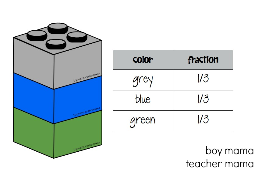 Teacher Mama: Lego Math Activities - Boy Mama Teacher Mama