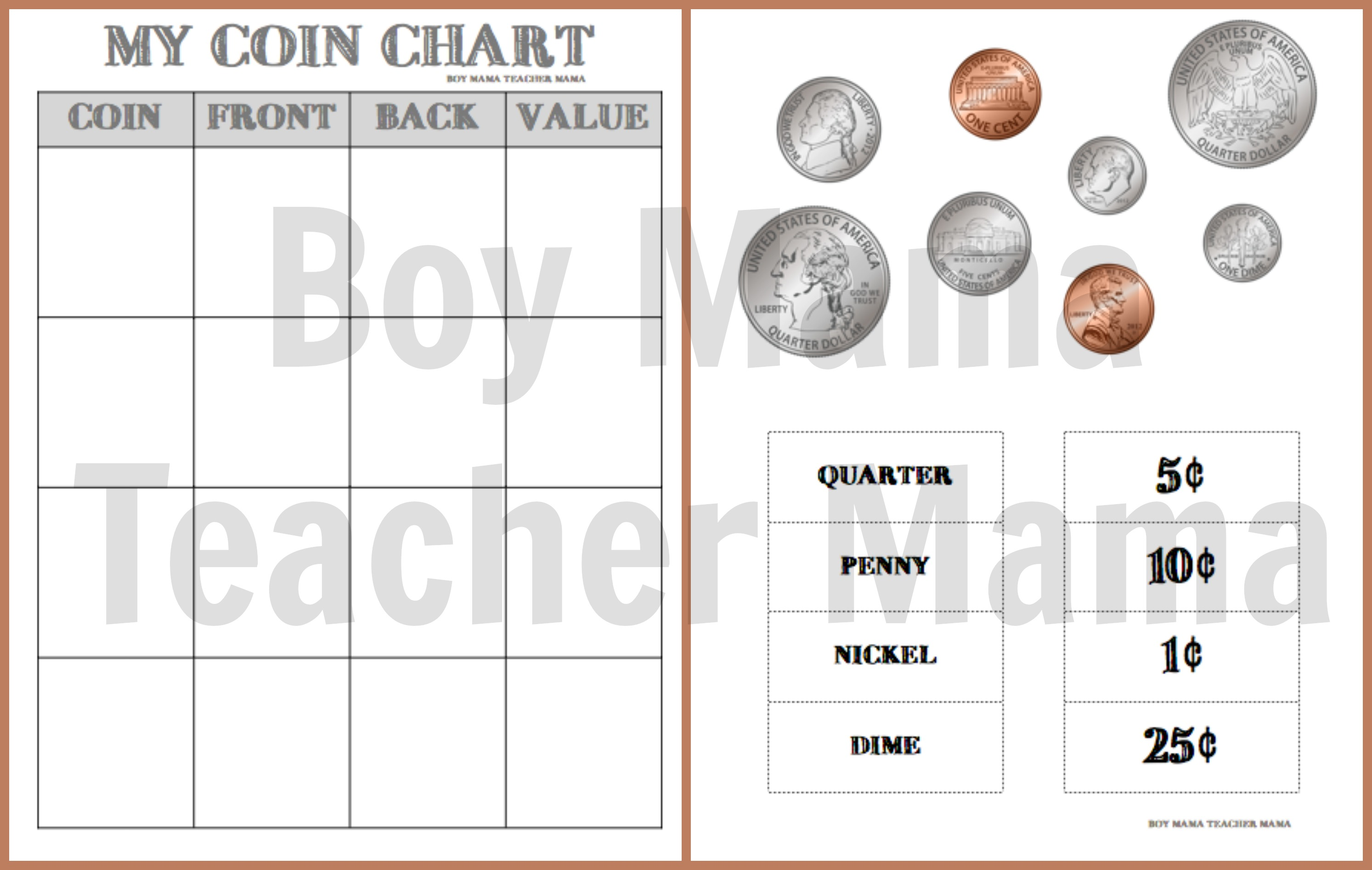 Coin prices chart how many bitcoins are out there
