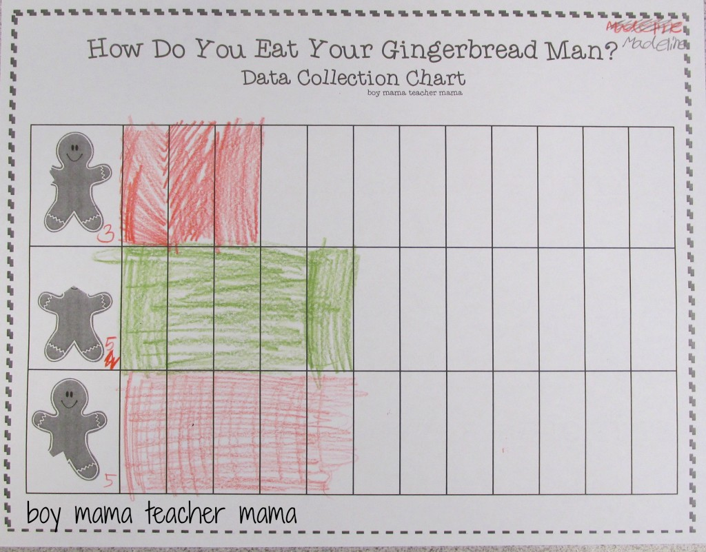 Teacher Mama: FREE How Do You Eat Your Gingerbread Man Graph {After ...