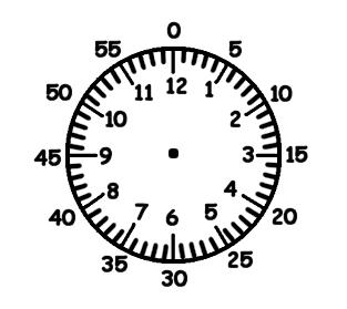 Teacher Mama: A Homemade Teaching Clock - Boy Mama Teacher Mama