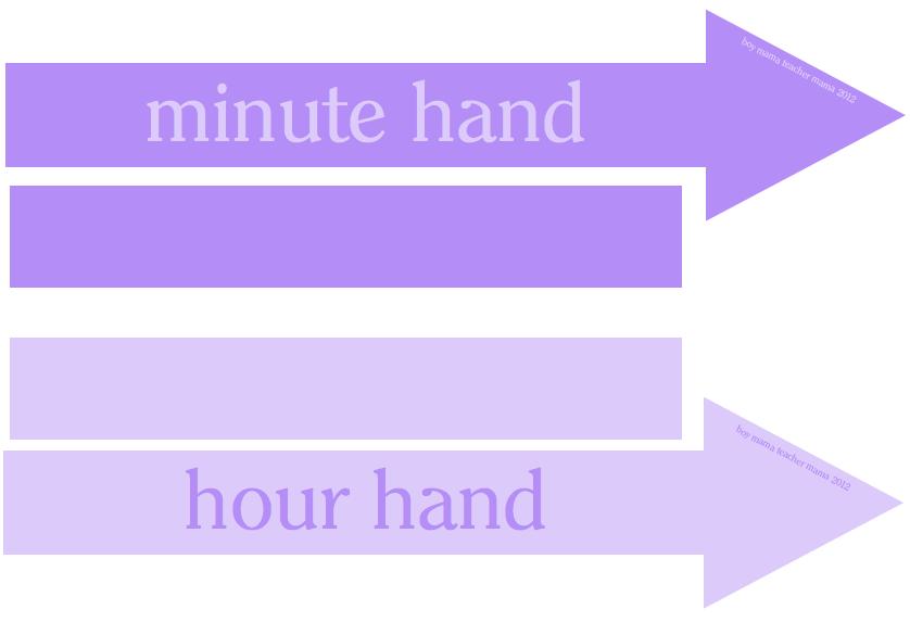 Boy Mama Teacher Mama | A Giant Clock