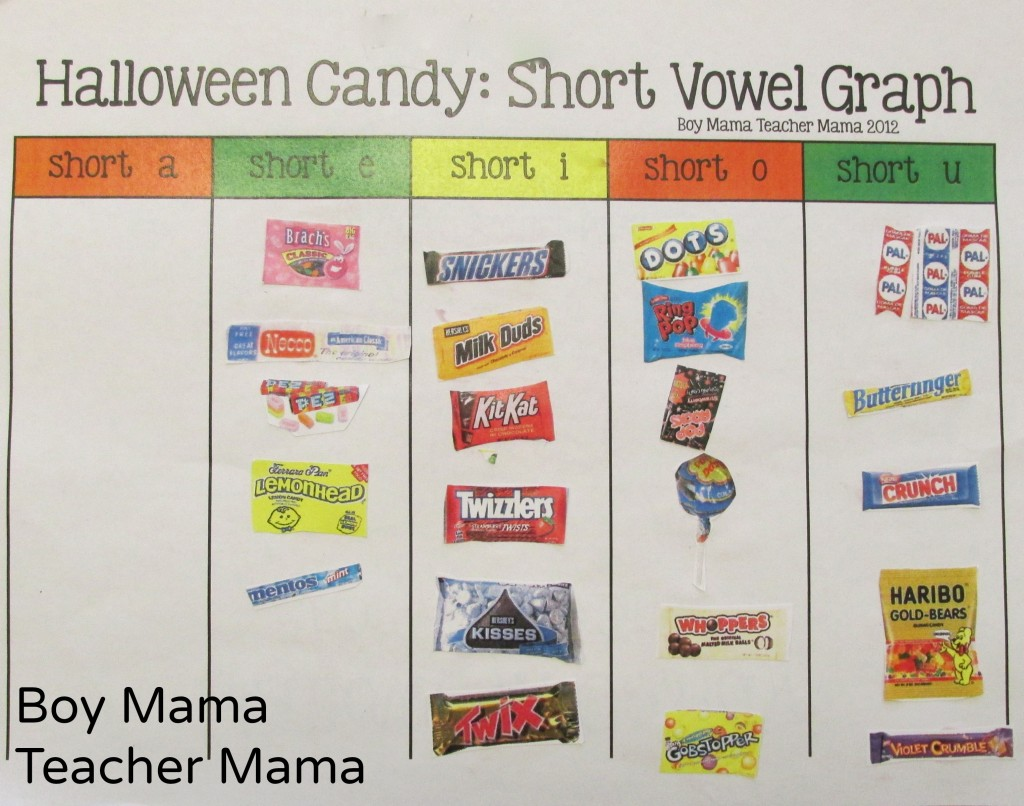 Boy Mama Teacher Mama  Halloween Candy Short Vowel Graph 1