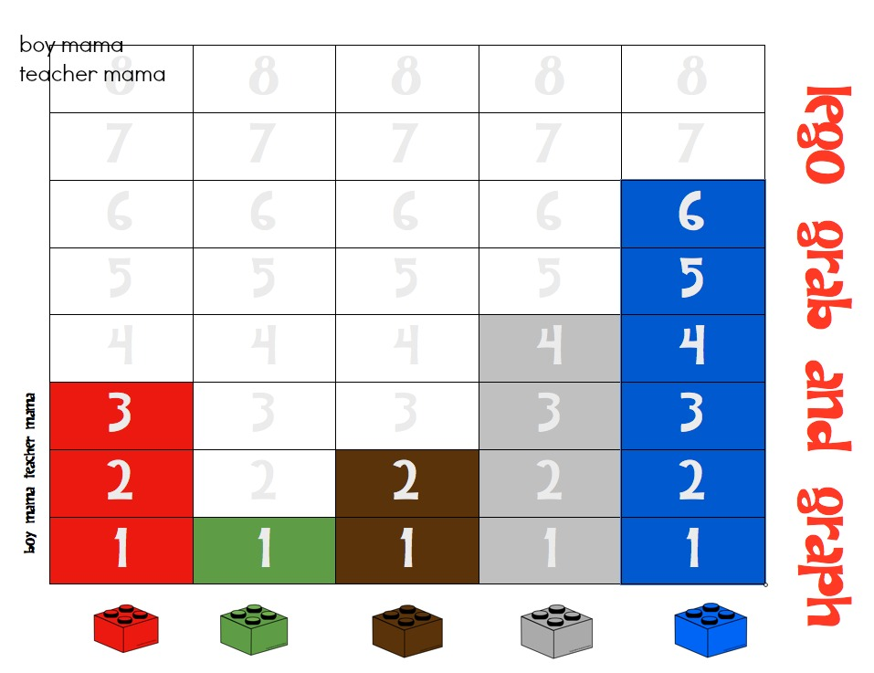 Boy Mama Teacher Mama | Lego Math Activities