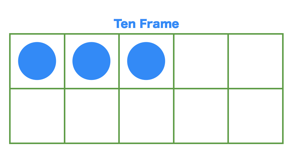 Boy Mama Teacher Mama: Using Ten Frames for Building Number Sense