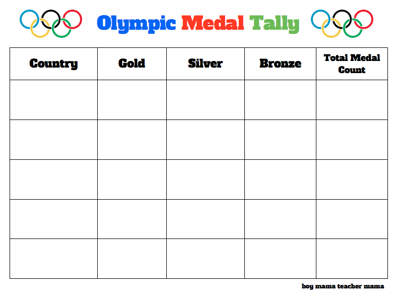 photograph about Printable Olympic Schedule known as Instructor Mama: Cost-free Olympic Medal Rely Tally Sheet - Boy