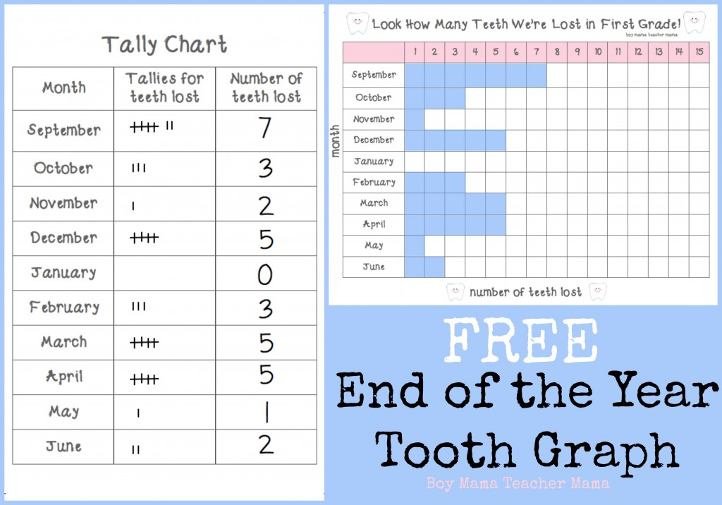 Boy Mama Teacher Mama  FREE End of the Year Tooth Graph (featured).jpg