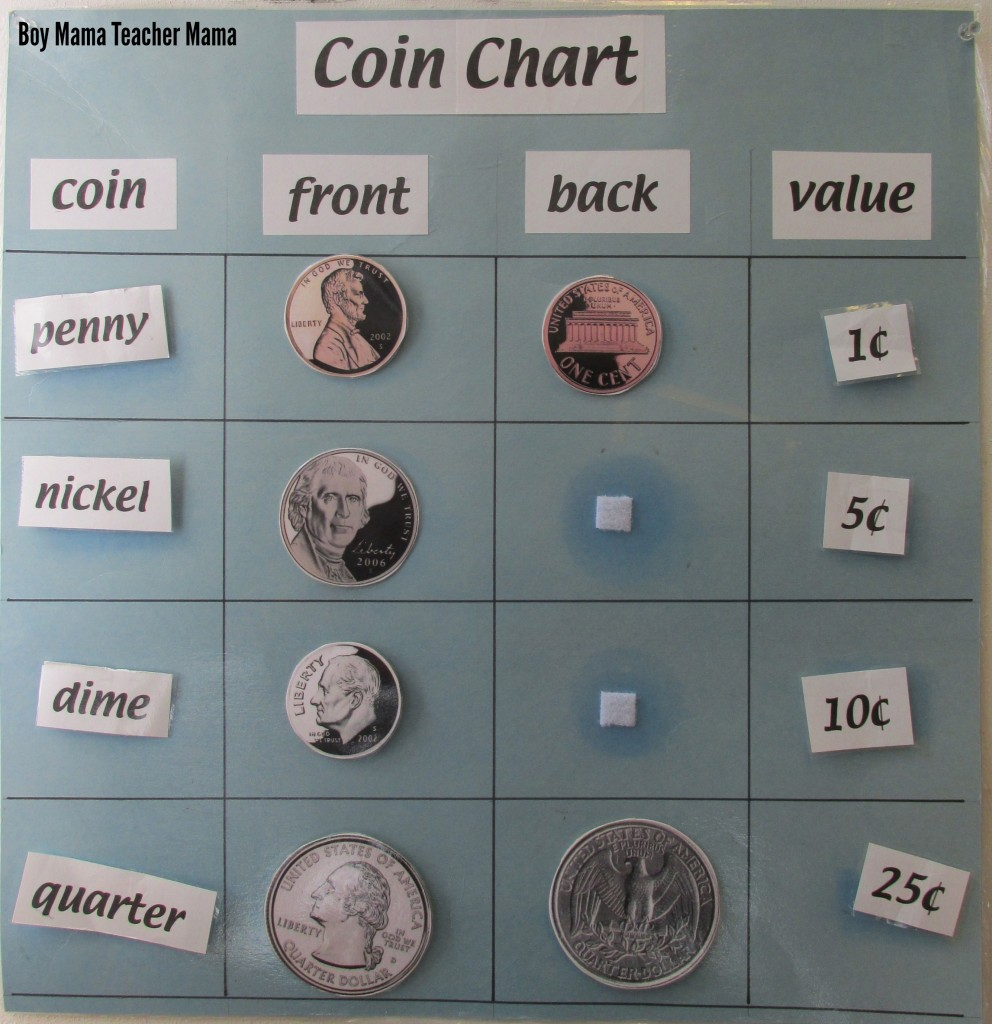 Boy Mama Teacher Mama  Teaching about Coins 2.jpg