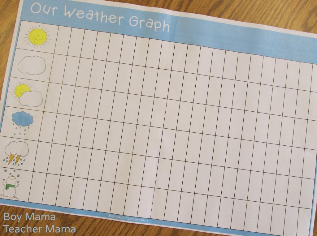 Boy Mama Teacher Mama  FREE Printable Weather Graph