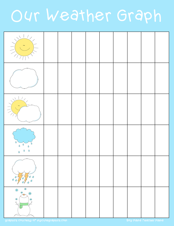 Boy Mama Teacher Mama | FREE Printable Weather Graph