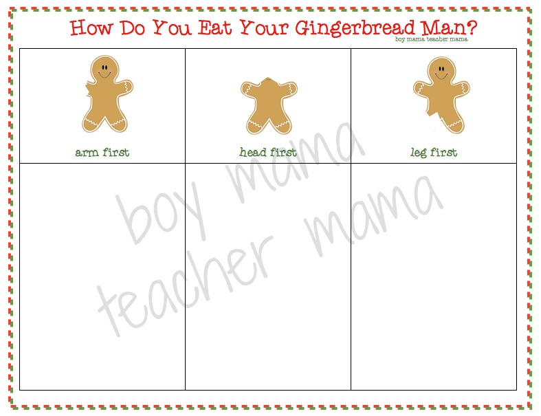 Boy Mama Teacher Mama  How Do You Eat Your Gingerbread Man